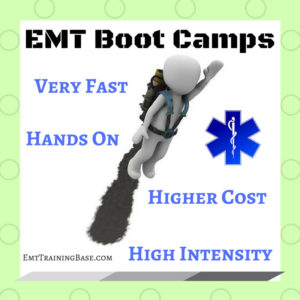 Infographic EMT Program Boot Camps